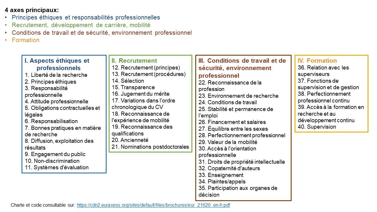 40 principes